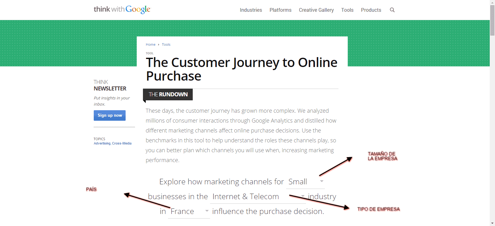 The Customer Journey to Online Purchase (El camino del usuario)