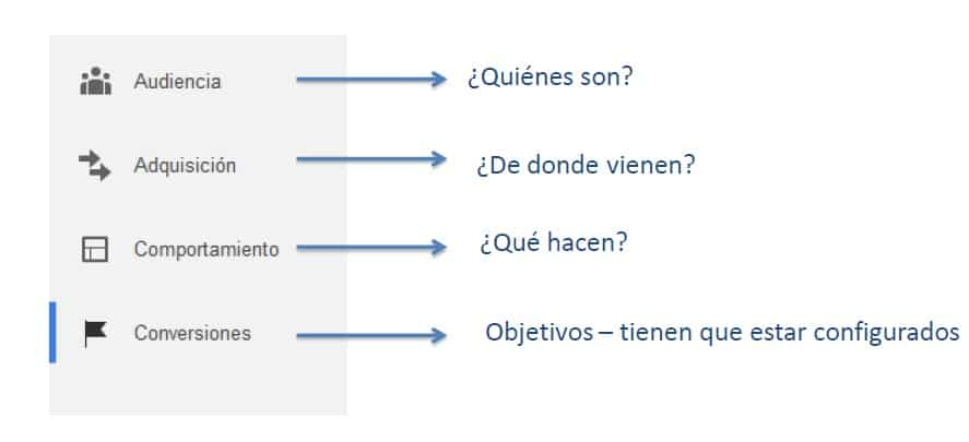 Go analitics