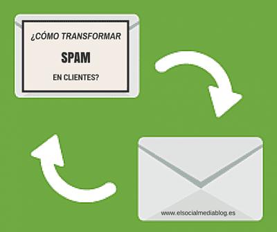 Cómo transformé mi correo Spam en potenciales clientes.