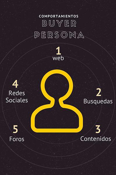 buyer persona_opt